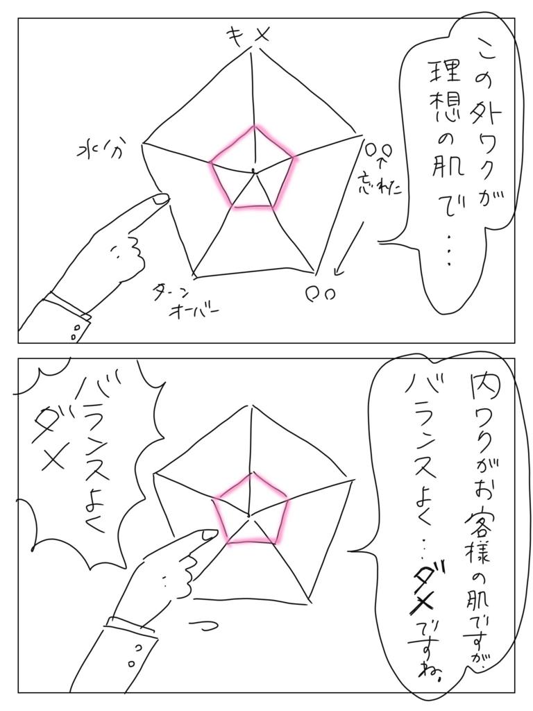 f:id:tarotaroko:20180414210706j:plain