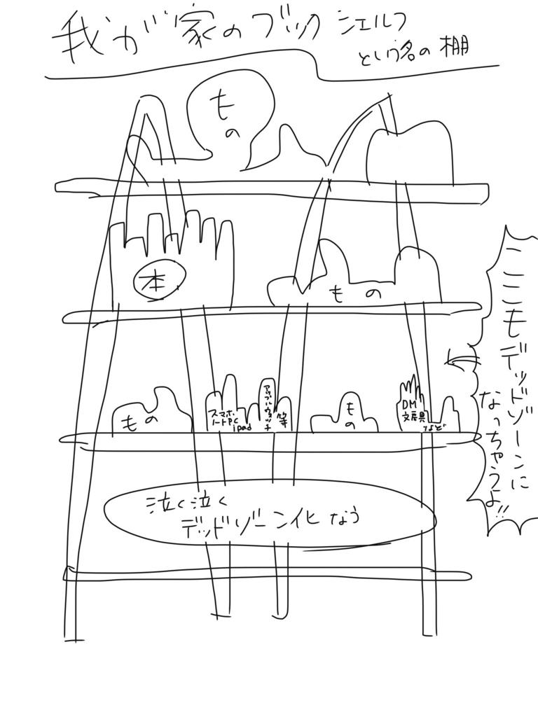 f:id:tarotaroko:20180430163016j:plain