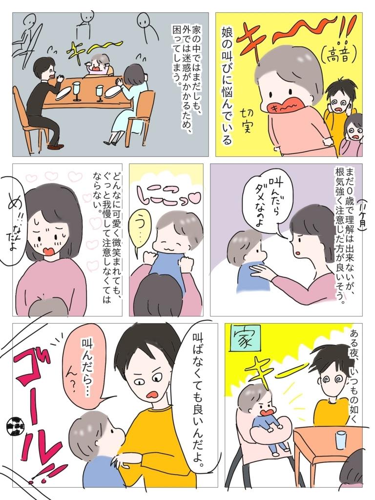 f:id:tarotaroko:20180507114525j:plain
