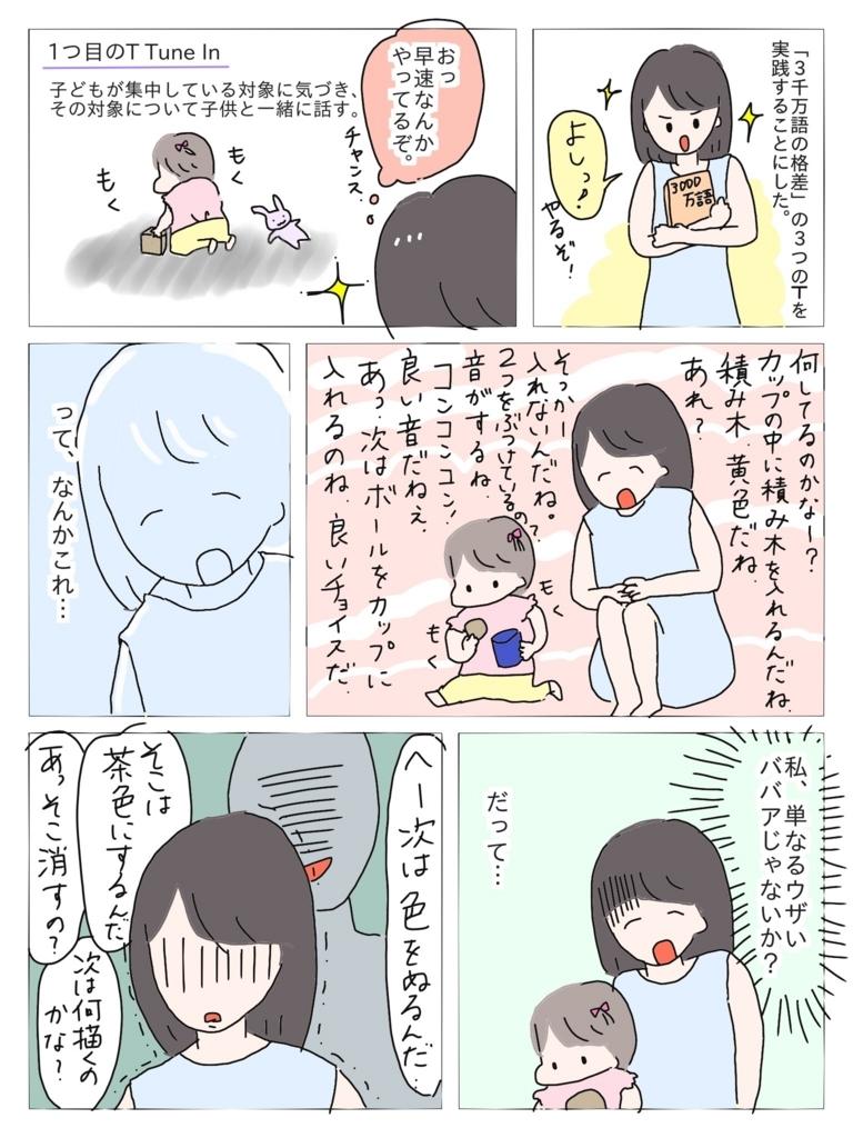 f:id:tarotaroko:20180729220354j:plain