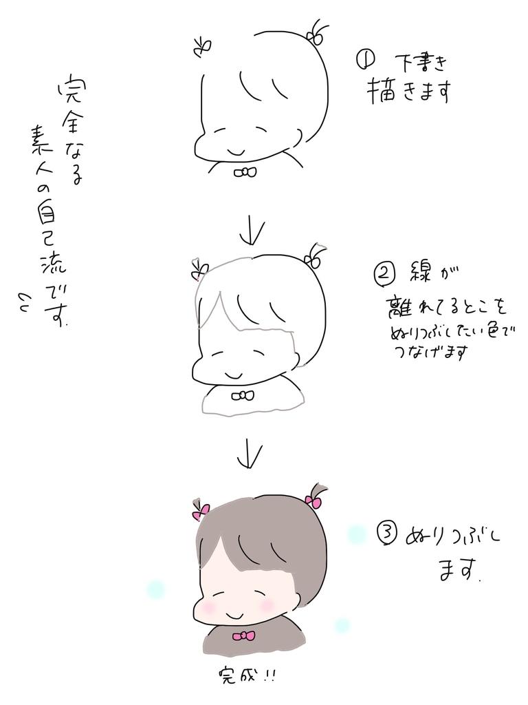 f:id:tarotaroko:20181011175037j:plain
