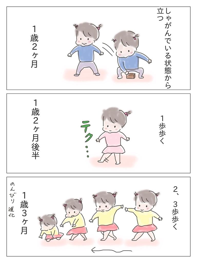 f:id:tarotaroko:20181214144422j:plain