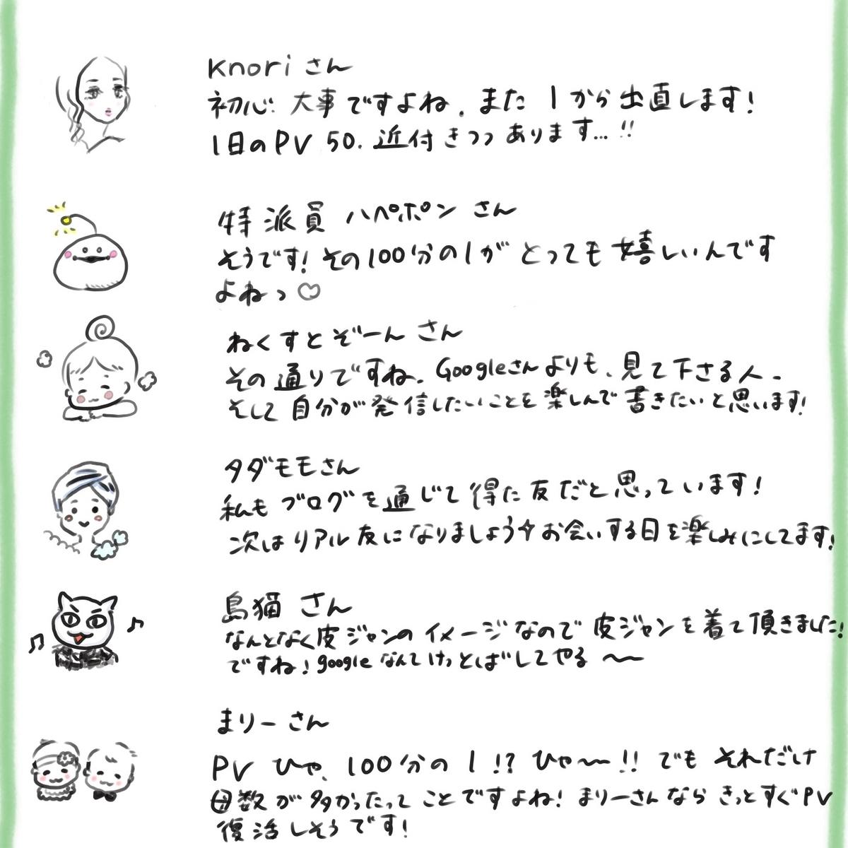 f:id:tarotaroko:20190519225558j:plain