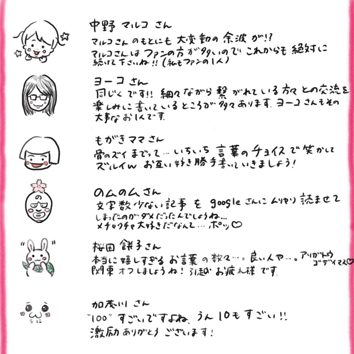 f:id:tarotaroko:20190519225613j:plain