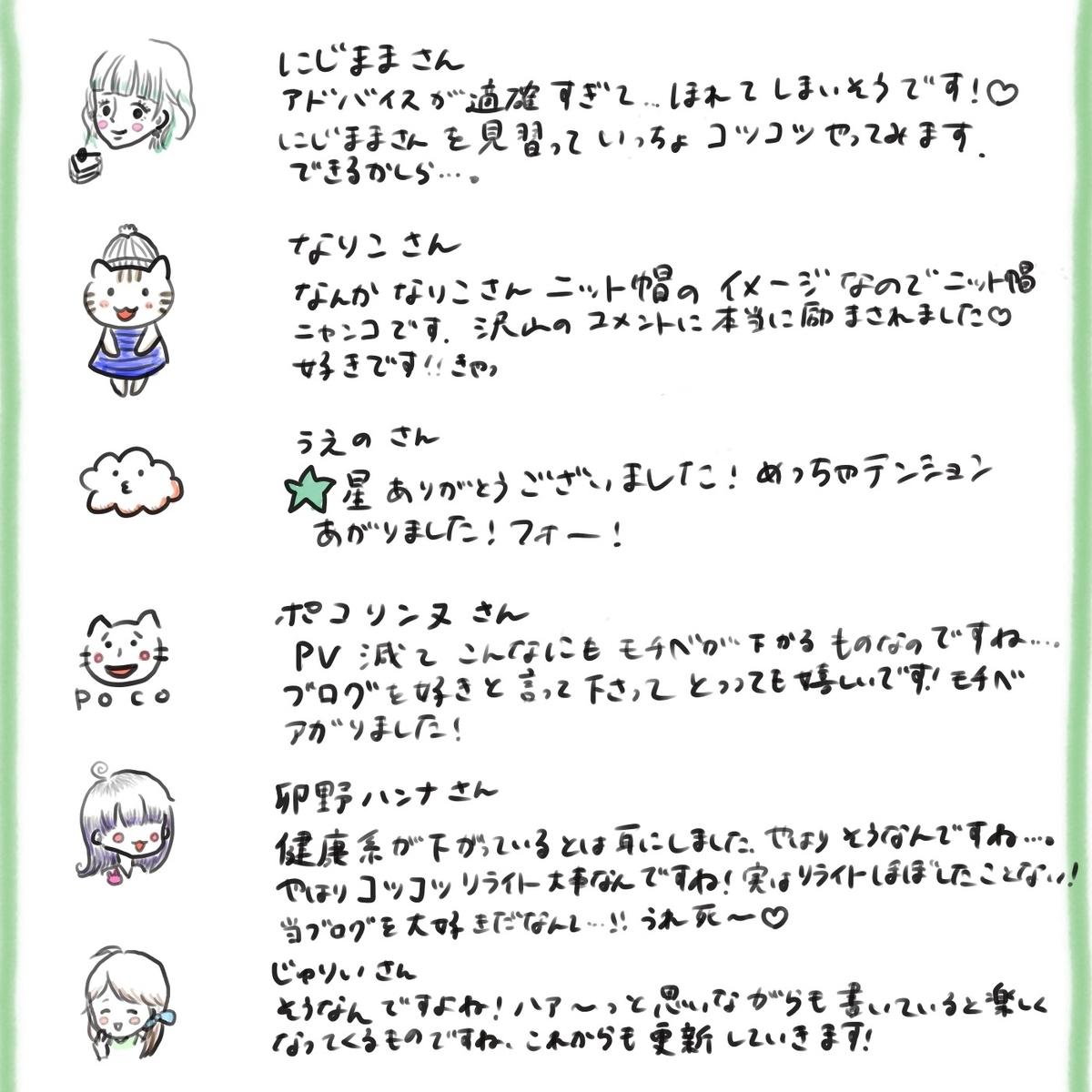 f:id:tarotaroko:20190520152756j:plain
