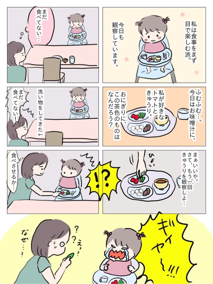 f:id:tarotaroko:20190527222913j:plain