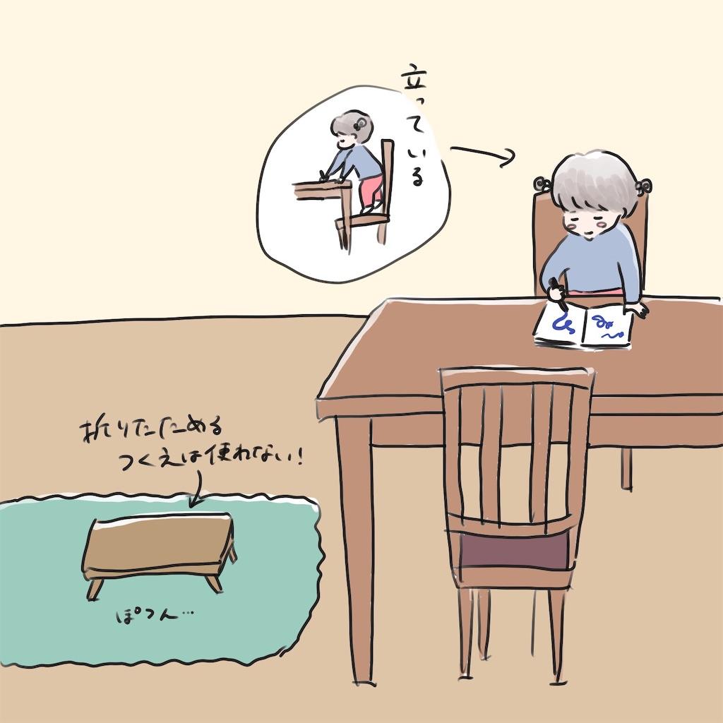 f:id:tarotaroko:20190712071636j:plain