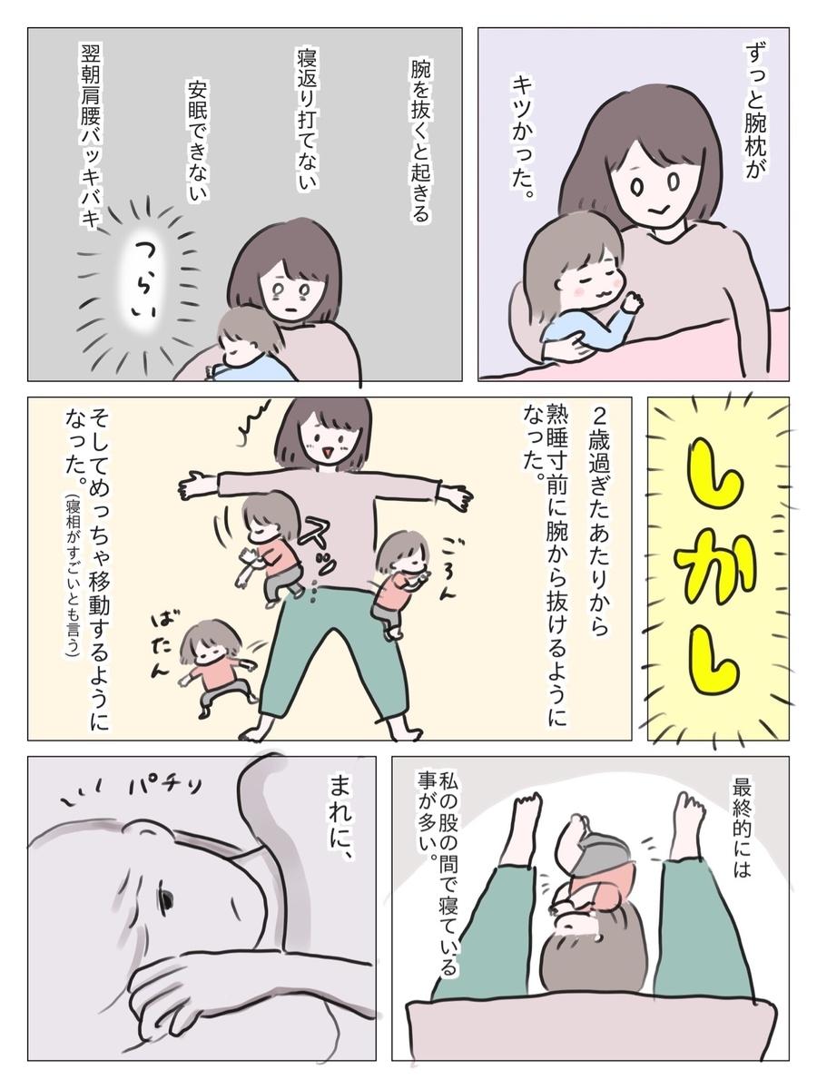 f:id:tarotaroko:20190718092625j:plain