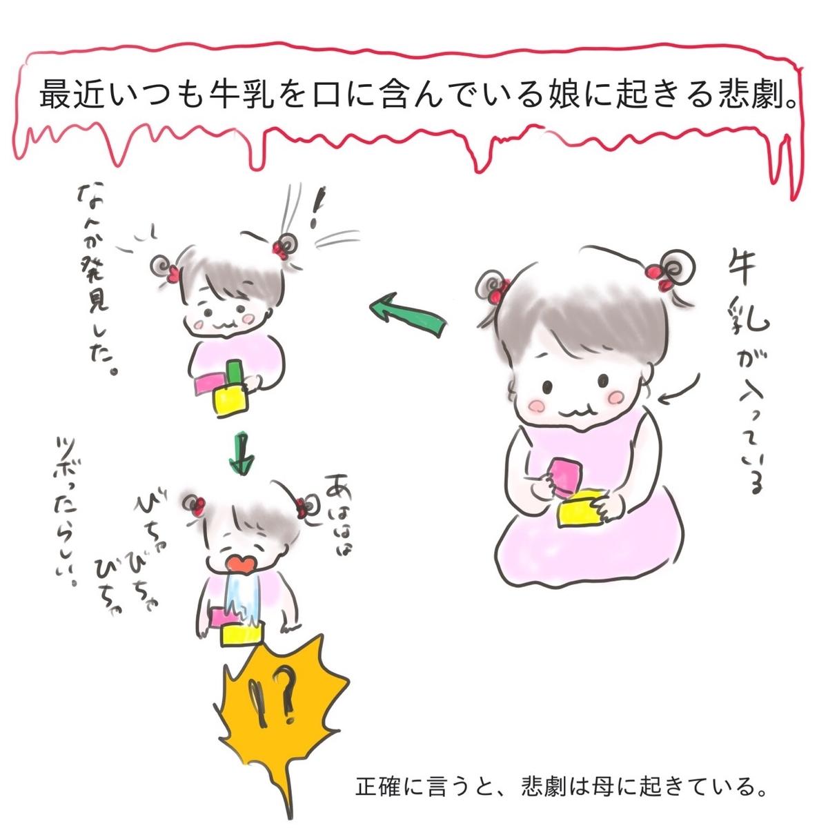 f:id:tarotaroko:20190731161309j:plain