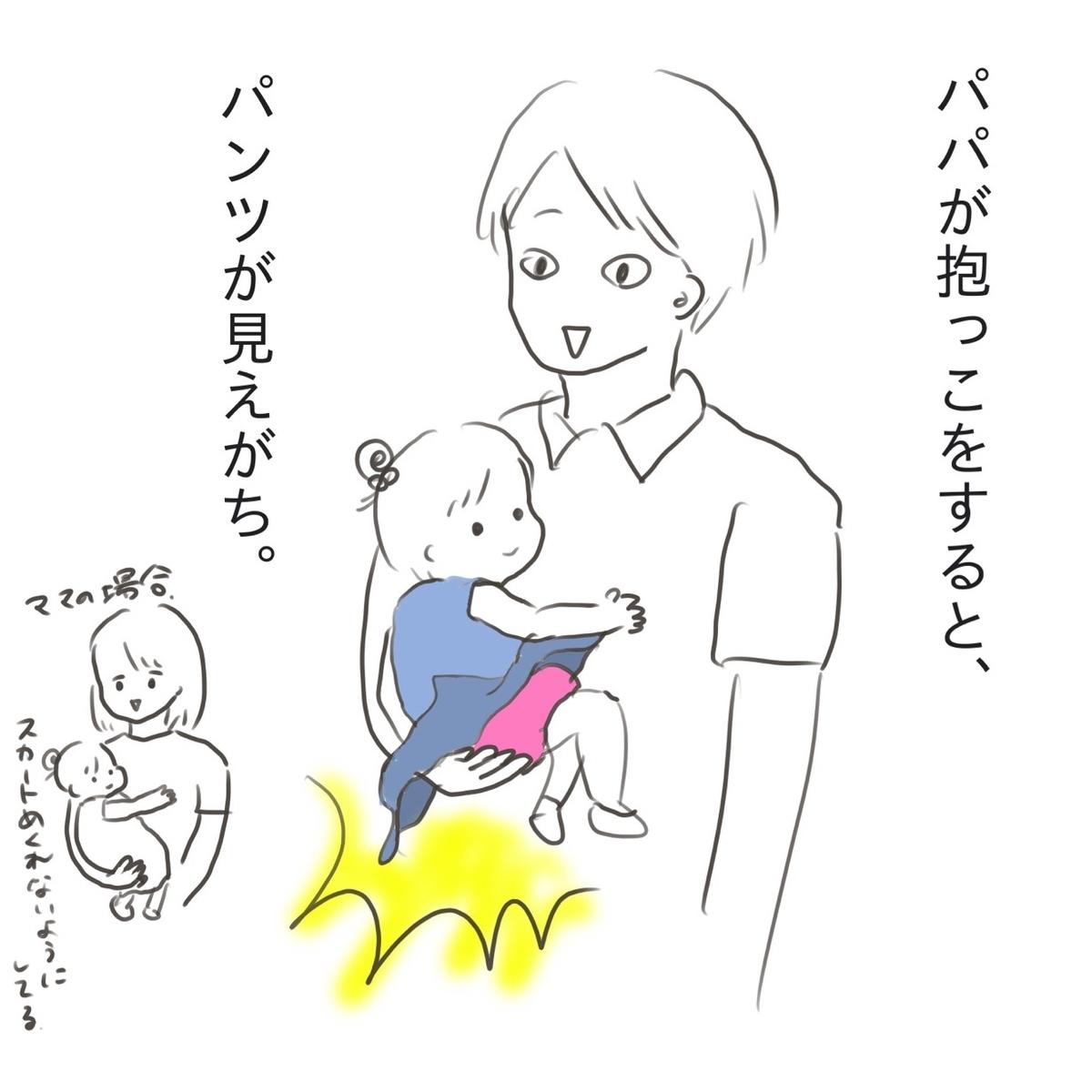 f:id:tarotaroko:20190731161335j:plain