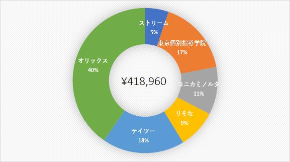f:id:tarotarotaromi:20210127231336p:plain