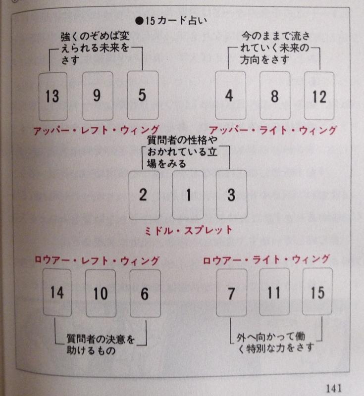 f:id:tarotsakurako:20130619111121j:image:w360
