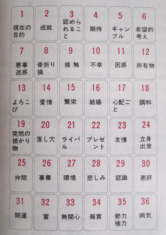 f:id:tarotsakurako:20130619111127j:image:w360