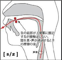 f:id:taroyama10:20170411064258j:image