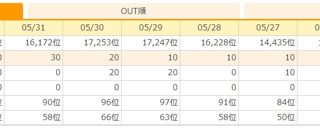 f:id:taroyamada19820721:20210601210833j:plain