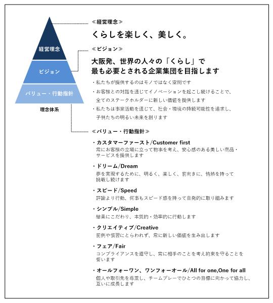 f:id:taroyamane:20191204163645j:plain