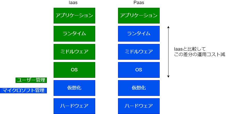 f:id:tarutaru_pyorne:20210303181648p:plain