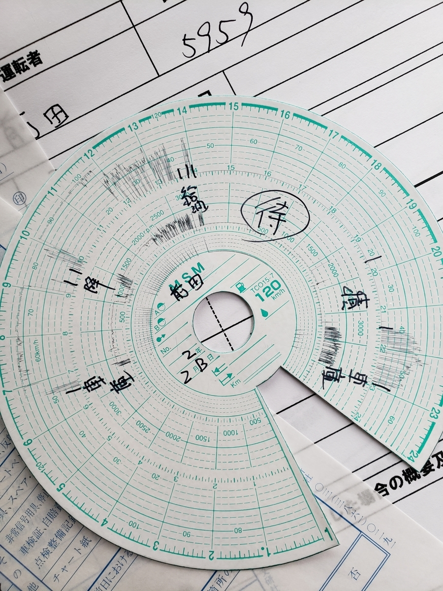 f:id:tarutosuhure:20200220123555j:plain