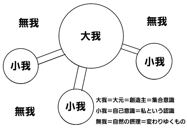 f:id:tasirotoumasu:20210117115402p:plain