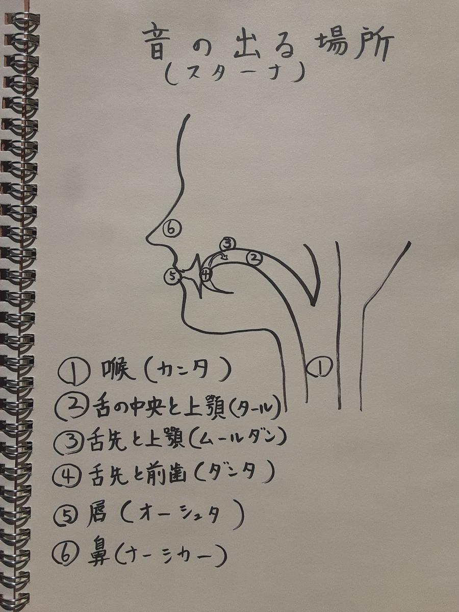 f:id:tasirotoumasu:20210205110011j:plain