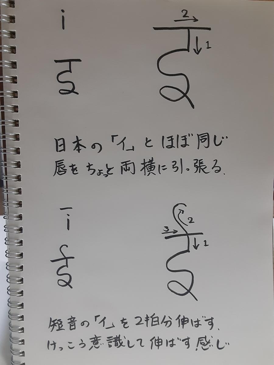 f:id:tasirotoumasu:20210206205758j:plain