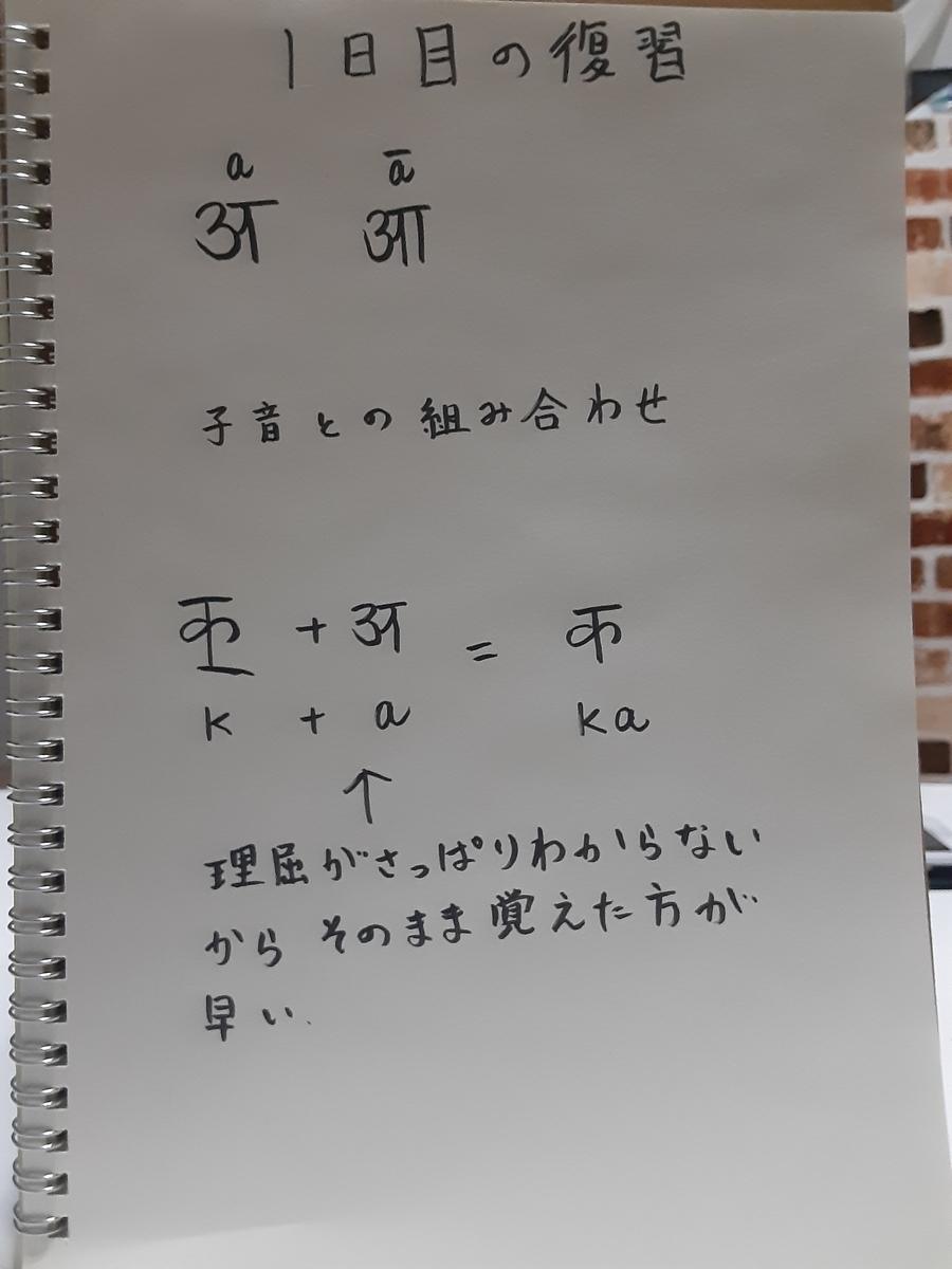 f:id:tasirotoumasu:20210206205823j:plain