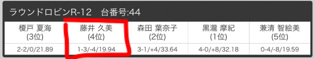 f:id:tasogare_senbei:20190723210403p:image