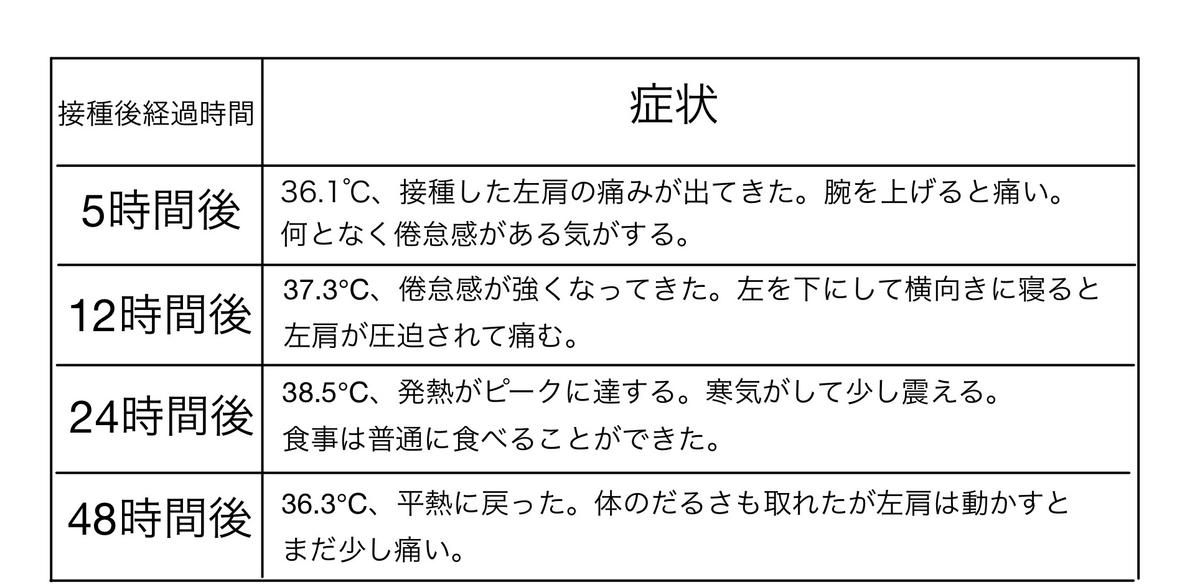 f:id:tasogaremiyabi:20210517213113j:plain