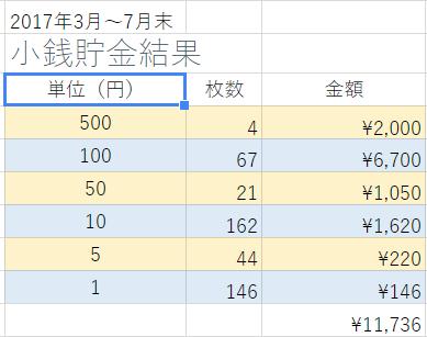 f:id:tasomi-financal:20170730155635p:plain