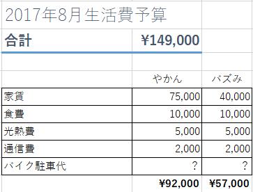 f:id:tasomi-financal:20170801113524p:plain