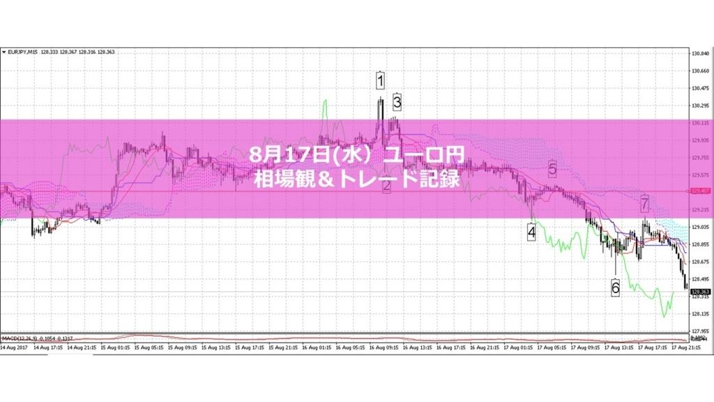 f:id:tasomi-financal:20170818103611j:plain