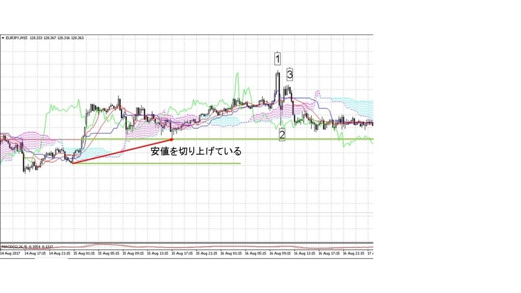 f:id:tasomi-financal:20170818103618j:plain