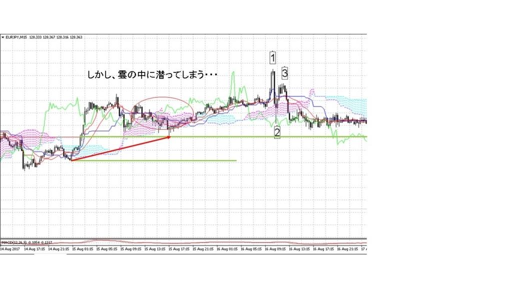 f:id:tasomi-financal:20170818103621j:plain