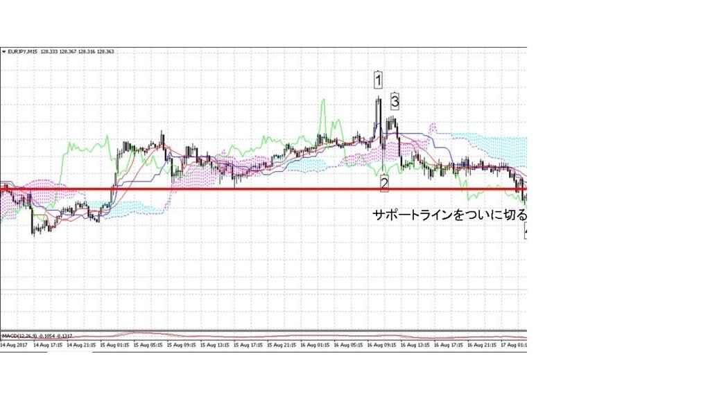 f:id:tasomi-financal:20170818103629j:plain