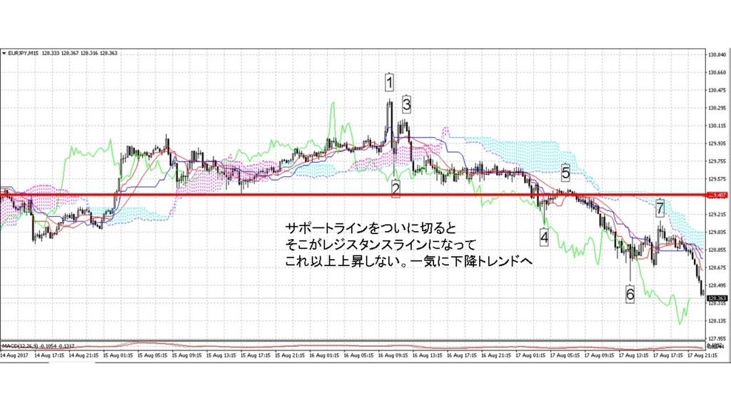 f:id:tasomi-financal:20170818103633j:plain
