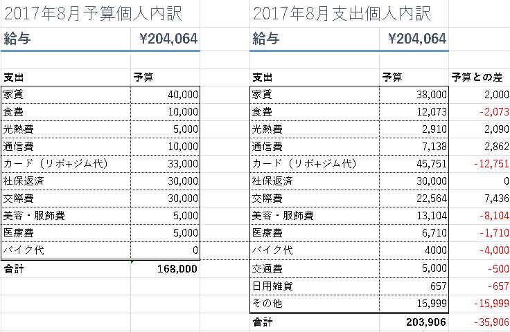 f:id:tasomi-financal:20170912115251p:plain