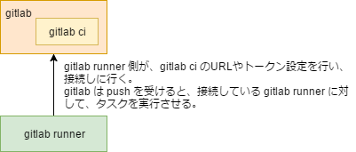 f:id:tassi-yuzukko:20180318005002p:plain