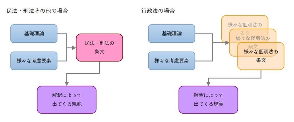 f:id:tasumaru:20181018201255j:plain