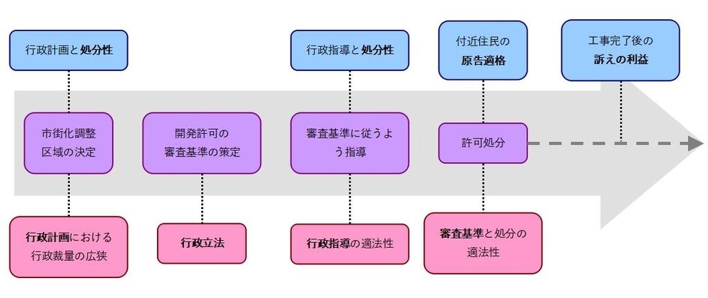 f:id:tasumaru:20181018233318j:plain