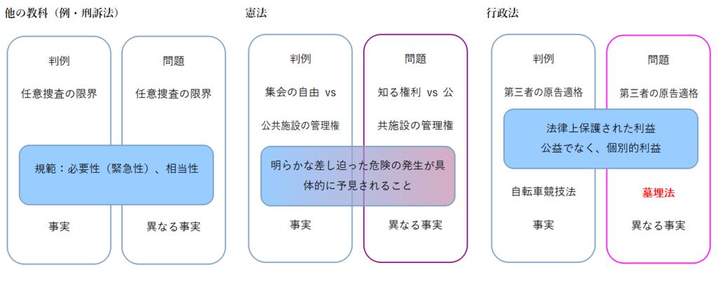f:id:tasumaru:20190107220458p:plain