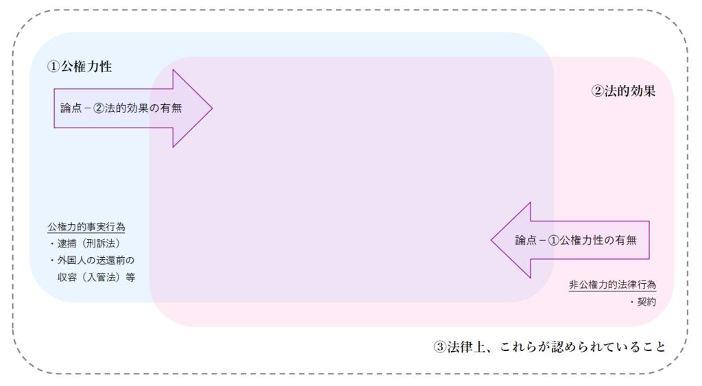 f:id:tasumaru:20190203231522p:plain