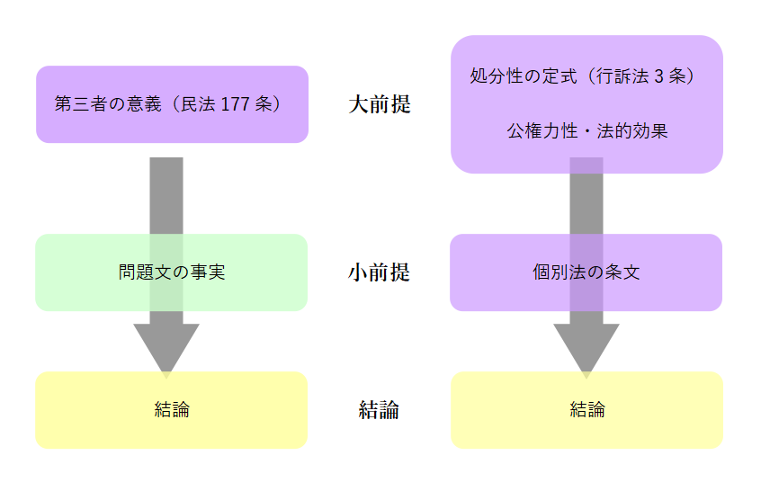 f:id:tasumaru:20190209232340p:plain