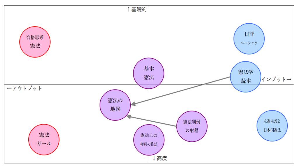 f:id:tasumaru:20190226213503p:plain