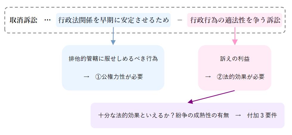 f:id:tasumaru:20190303144932p:plain