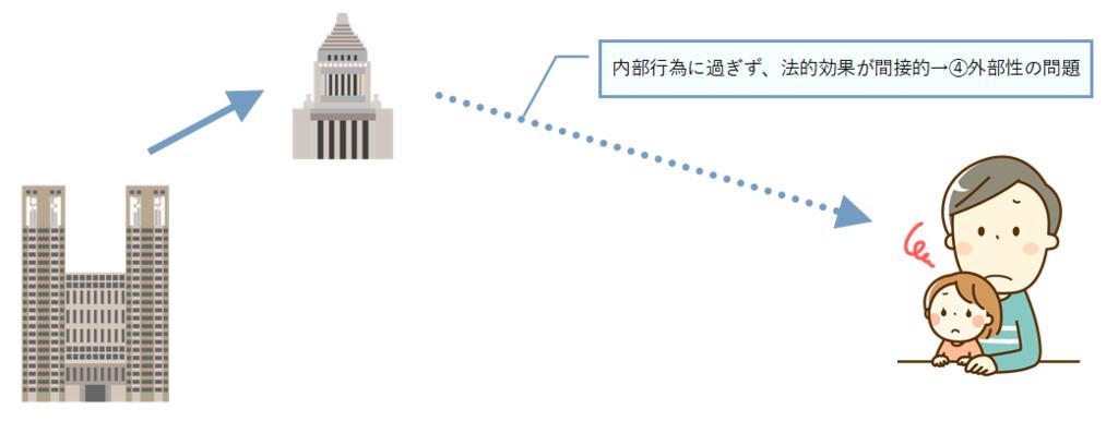 f:id:tasumaru:20190303201533p:plain