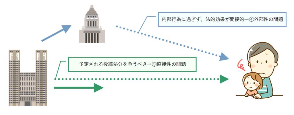 f:id:tasumaru:20190303201623p:plain
