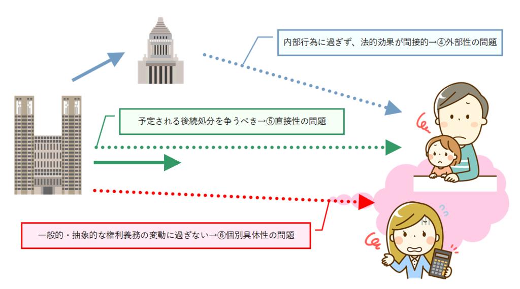 f:id:tasumaru:20190303211436p:plain