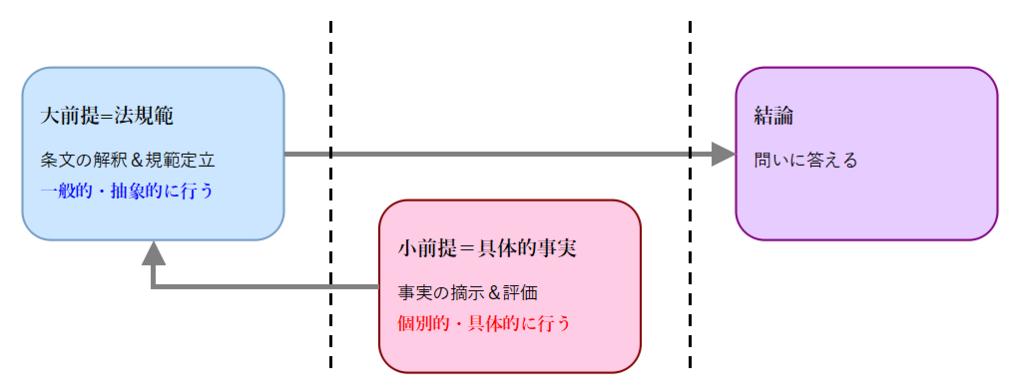 f:id:tasumaru:20190310212100p:plain
