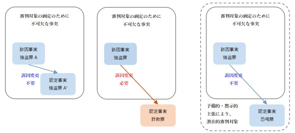 f:id:tasumaru:20190316154533p:plain
