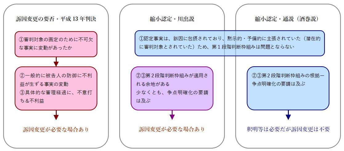 f:id:tasumaru:20190316173226p:plain